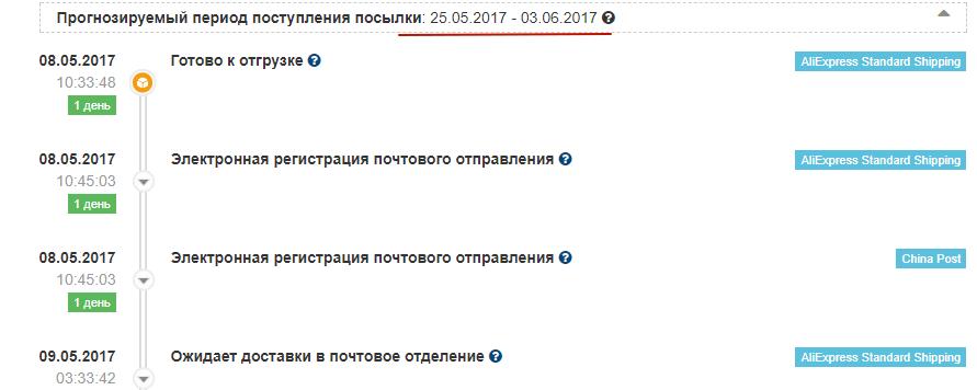 Укр пошта відстежити товар з китаю