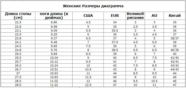 таблиця розмірів продавця Aliexpress