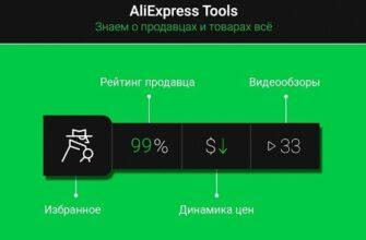 Відстеження цін Аліекспрес Alitools